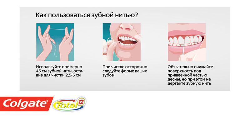 К чему сниться из зуба нитка